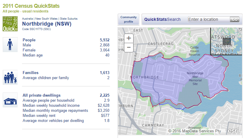Northbridge Real Estate Information and suburb profile from ABS Census 2011